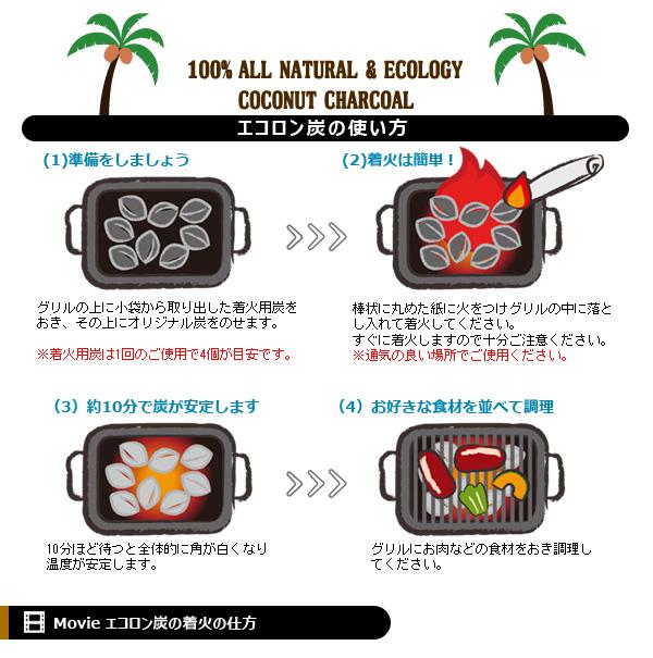 エコロン炭の使い方